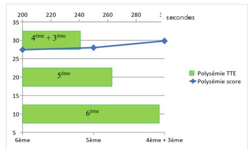 graphique 1-1